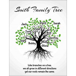 Personalised Green Name Tree Hardboard Photo Block FT14
